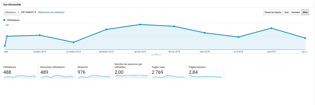 ldotm_graph_stats